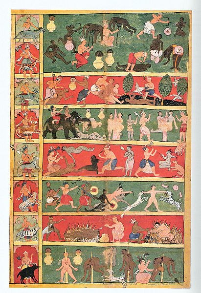 visualization of hell according to jainism